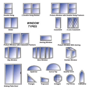replacement windows Charlotte